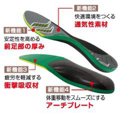 FIT-II ニュートラルアーチ アーチサポートインソール(FIT)
