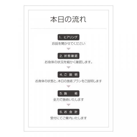 受付ツール 本日の流れ (PDFデータ納品)